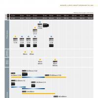 Nikon Z lens roadmap by carl-b