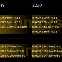 Nikon Z lens roadmap 5sep19