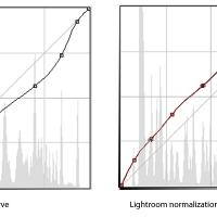 C1 5.0.1 To Lr 2.5 Normalization Comparisons by Bob in Technical Stuff