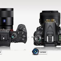 X-Pro2 etc. by Jorgen Udvang in Stuff
