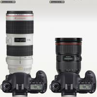 Pana vs Canon zoom lenses by bensonga in bensonga