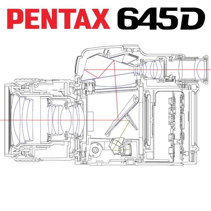 Pentax 645d Schematic by bensonga in bensonga